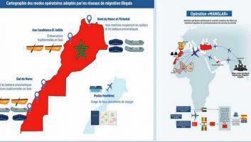 Migration irrégulière sous Covid-19 : Les autorités sur le qui-vive